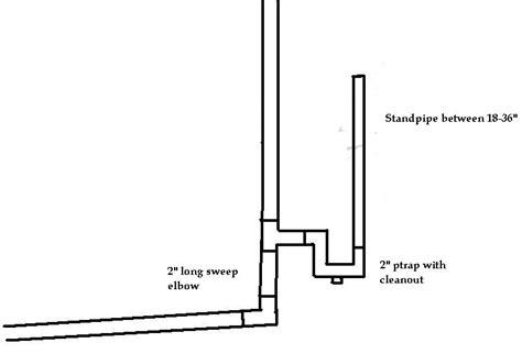 plumbing venting diagrams washing machine