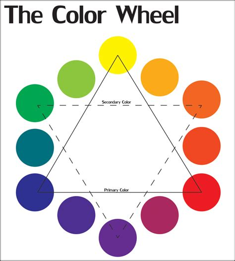 artist color wheel color wheel by dryadforestking on deviantart