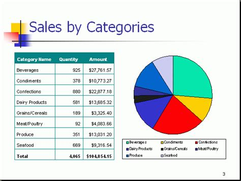 Sales Report Template Powerpoint free powerpoint report sle monthly sales 3