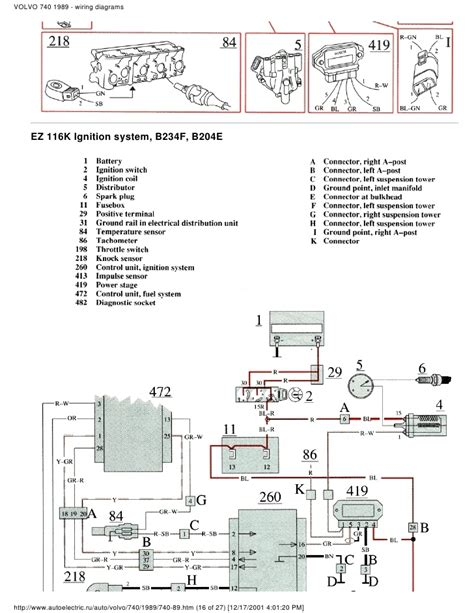 87 volvo 850 electric cooling fan system schematic and