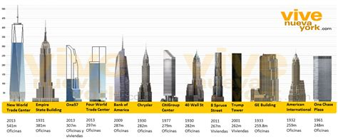 imagenes impresionantes de nueva york vive nueva york los impresionantes rascacielos de nueva