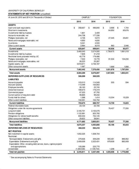 annual financial statement template 12 financial report exles sles