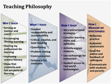 Teaching Philosophy Template teaching philosophy on
