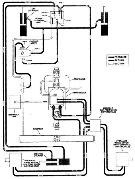hydraulic diagram kubota hydraulics diagram kubota hydraulic valve block