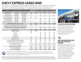 Chevrolet Express Specs 2013 Chevrolet Express Commercial Brochure