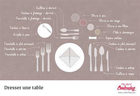 Placement Des Verres Sur Une Table by Comment Dresser Une Table