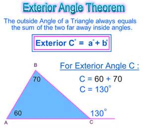 Sum Of Interior And Exterior Angles Of A Polygon Exterior Angle Of A Triangle Passy S World Of Mathematics