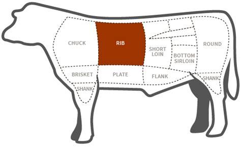 prime rib market on front