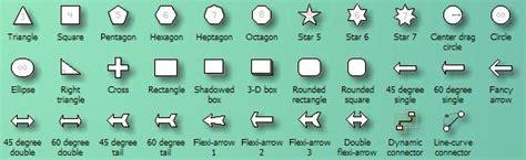 d link visio stencils standard microsoft visio shapes organized by stencil