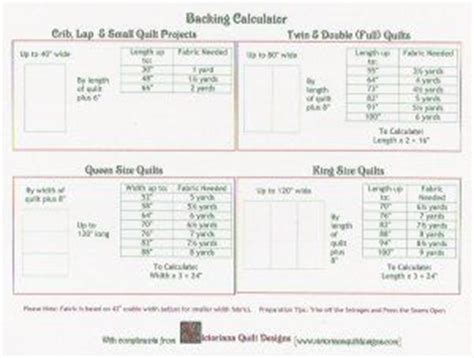 Quilt Backing Fabric Calculator by Quilt Designs Quilt And Design On