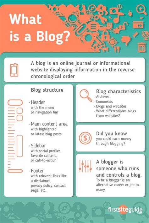 start  blog   money  nigeria  easy steps