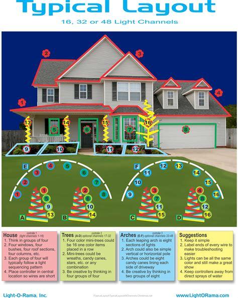 light o rama tutorial light o rama christmas sequences decoratingspecial com