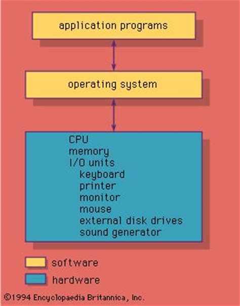 operating system research paper topics study topics for operating system