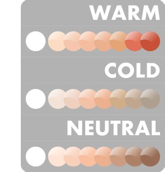 makeup 101 figuring out what your undertones are warm neutral or cool connect nigeria
