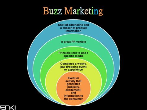 Product Buzz The Purz N Izer by Buzz Marketing