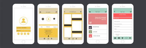 design mockup application the difference between wireframe mockup and prototype