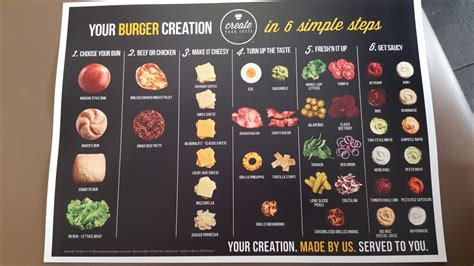 make your own food mcdonald s create your taste chicken range launch adelaide food central