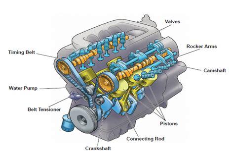 volkswagen wiring diagram symbols volkswagen chassis
