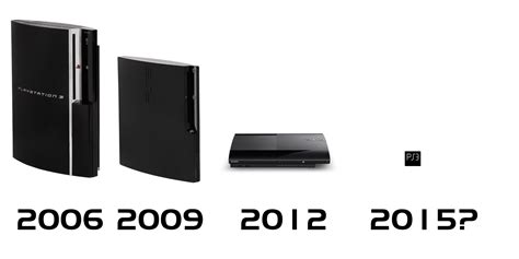 alla console opinion size zero consoles are not attractive