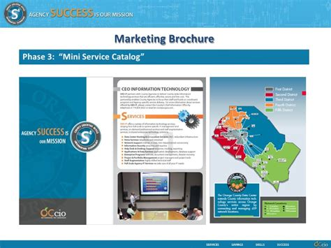 Phase 3 Marketing And Communications Introduces 6 Centers Of Excellence by Peer Itsm Presentation 6 12