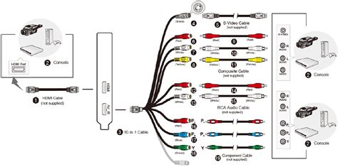 hdmi to rca wiring diagram wiring diagram and schematic