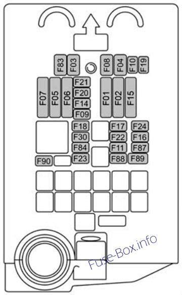 2015 Fiat 500 Fuse Box Diagram Schematic Symbols Diagram Fiat 500x 2014 2018