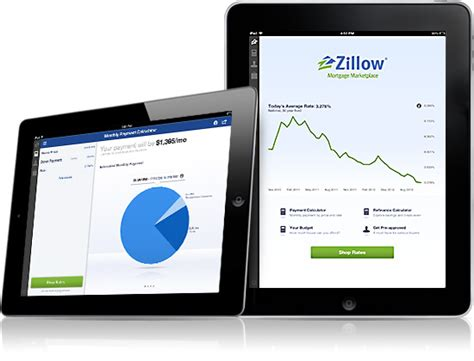 zillow releases new mortgage marketplace application for