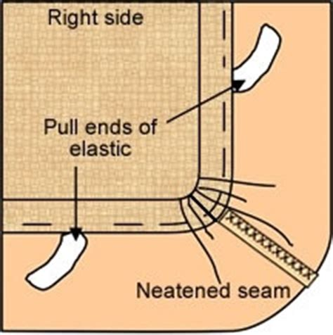 how to make bed sheets making fitted sheets sewing pinterest