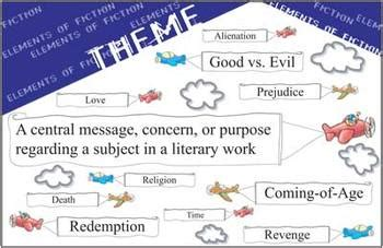 11 tips for teaching about theme in language arts the theme class poster elements of literature by created for