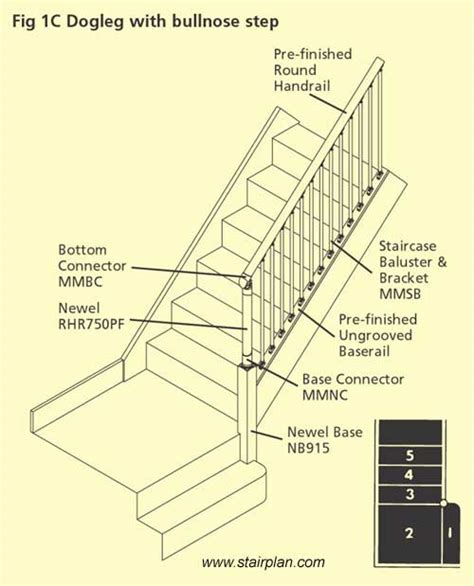 stair parts diagram help on fusion stair parts configurations