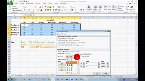 Exle Of Introduction In Report by How To Create A Basic Kpi Dashboard In Excel 2010