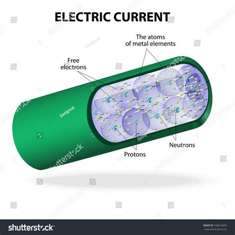 electric current in a circuit electric current flow electrons electric circuits stock