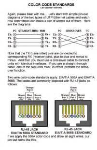 cat 5 wiring schematic