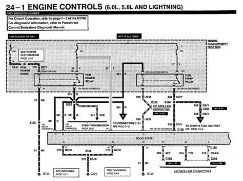 1990 ford f250 fuel wiring diagram ford auto wiring