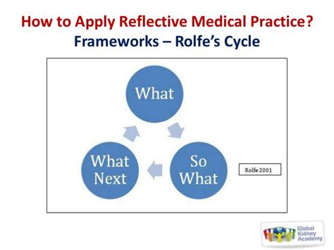 Rolfe Reflective Model Essay by Reflective Essay Using Rolfe Critical Reflection What Do We Really Acen