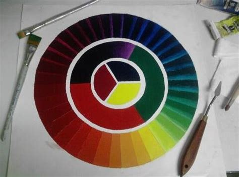 winsor and newton colour wheel by linaescobart colour technique texture