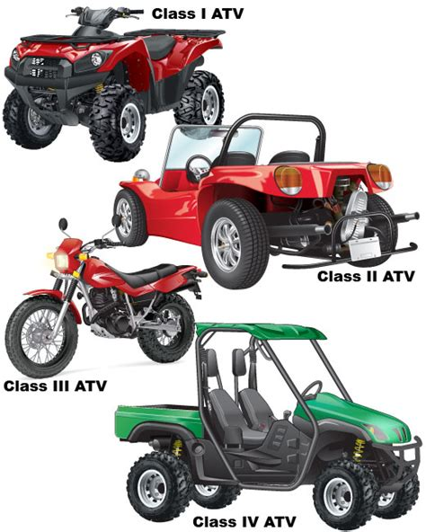 Car Types Definition by Atv Definition Or Offroad Ed