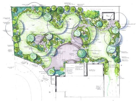 backyard landscape plan 17 best ideas about landscape plans on pinterest flower