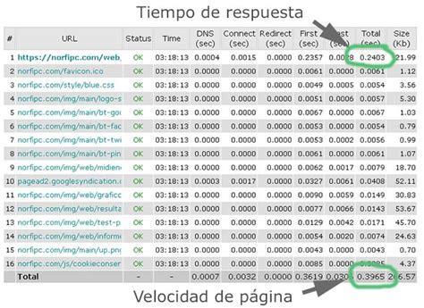 pagina de resultados del examen de categoria de docentes bolivia tiempo de respuesta del servidor y velocidad de las p 225 ginas