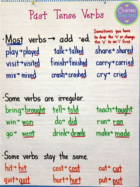 layout verb past tense crafting connections past tense verbs anchor chart