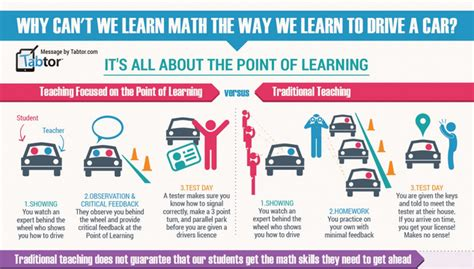why can t we learn the way we learn to drive a car infographic visualistan