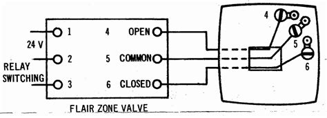 wiring diagram for honeywell zone valve get free image