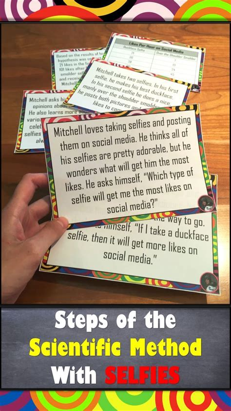 Steps Of The Scientific Method Activity With Selfie