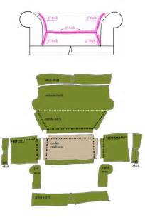how to design a slipcover sewing