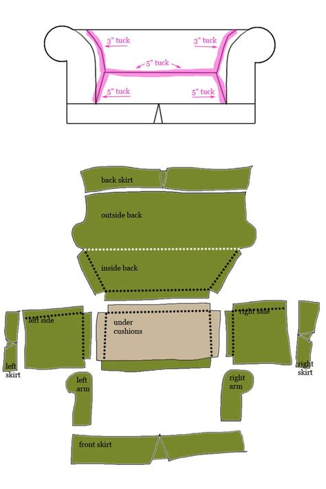 sofa slipcover pattern for sewing how to design a slipcover sewing pinterest