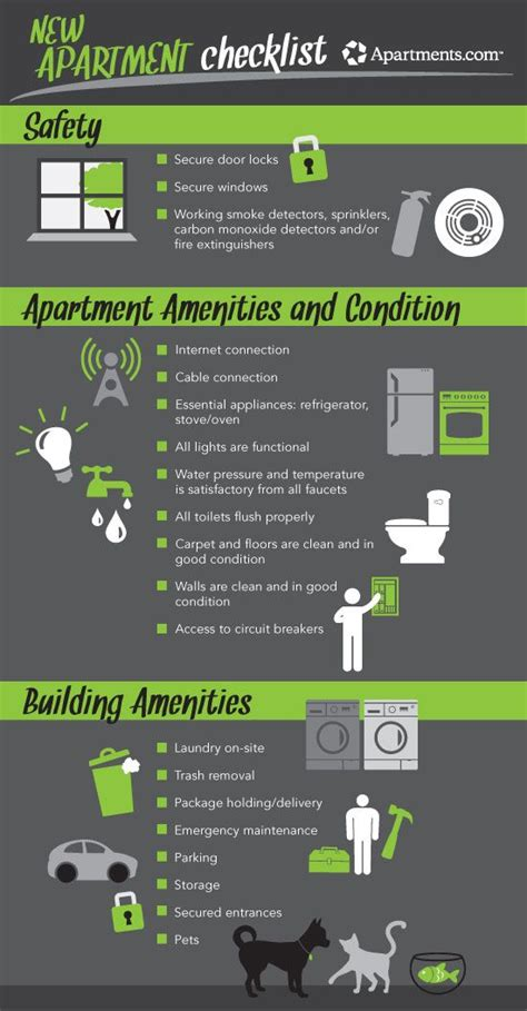 Apartment Amenities List 25 Best Ideas About Home Checklist On