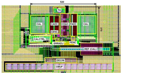 sar adc capacitor array layout capacitor mismatch layout 28 images fig 2 dac capacitor configuration aicd cmos layouts