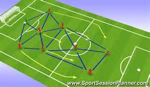 football soccer 9v9 formation tactical position