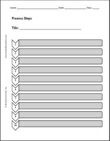 Free printable blank steps of a process worksheet student handouts