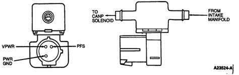 p1443 ford ranger 1997 ford ranger v6 check engine light on troubleshooting